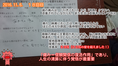 2016.11.6(日). 18回目